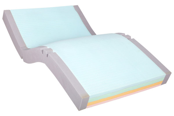 Bariatric Mattresses